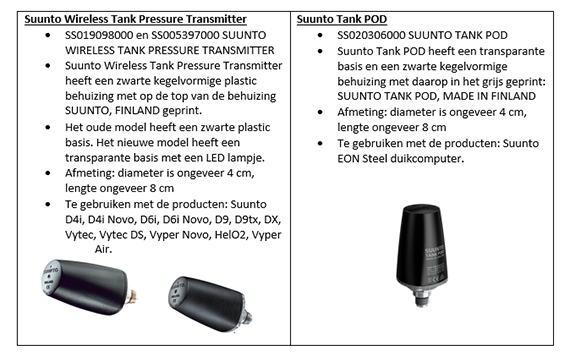 Recall transmitters